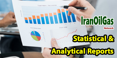 Iran's Oil, Gas & Petrochemical Statistical and Analytical Reports